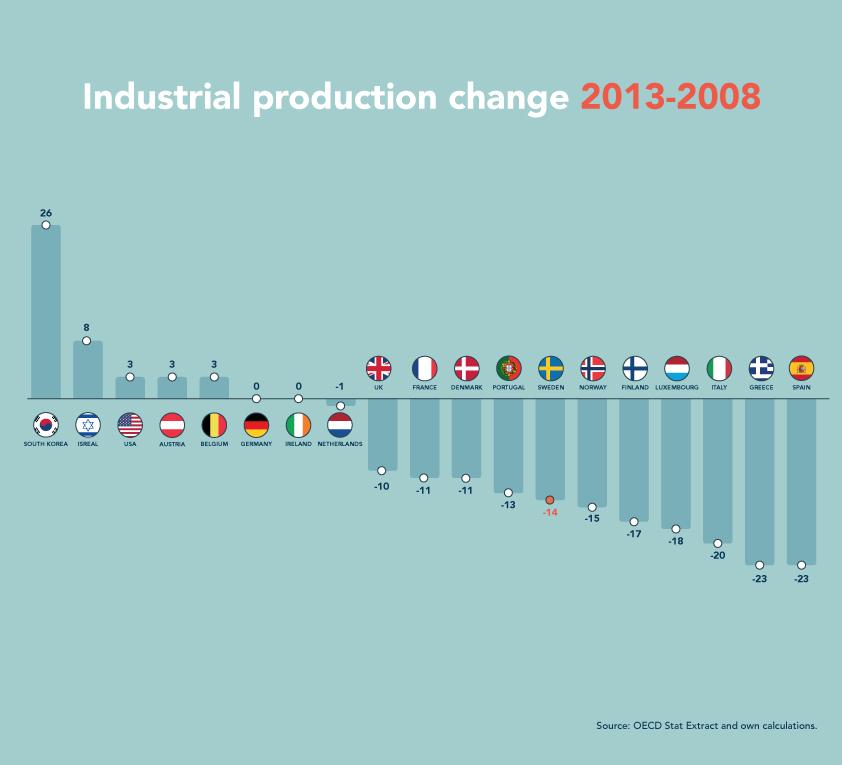 IndustrialRenaissance2